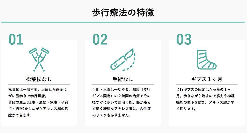 アキレス腱断裂治療院サイト(2)