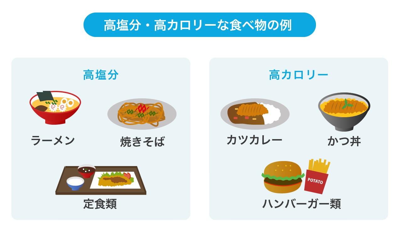 高塩分・高カロリーな食べ物