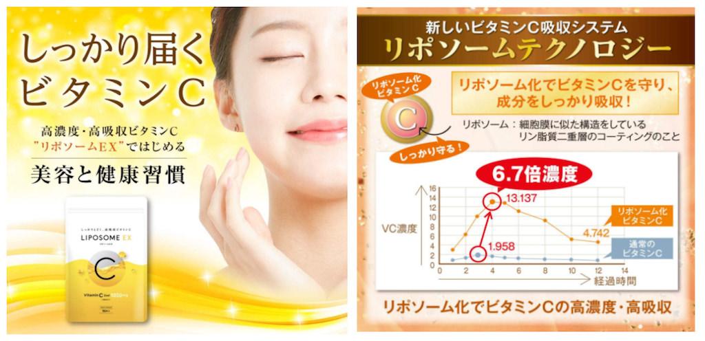 最強の美肌成分ビタミンCのおすすめサプリ:リポソームEX