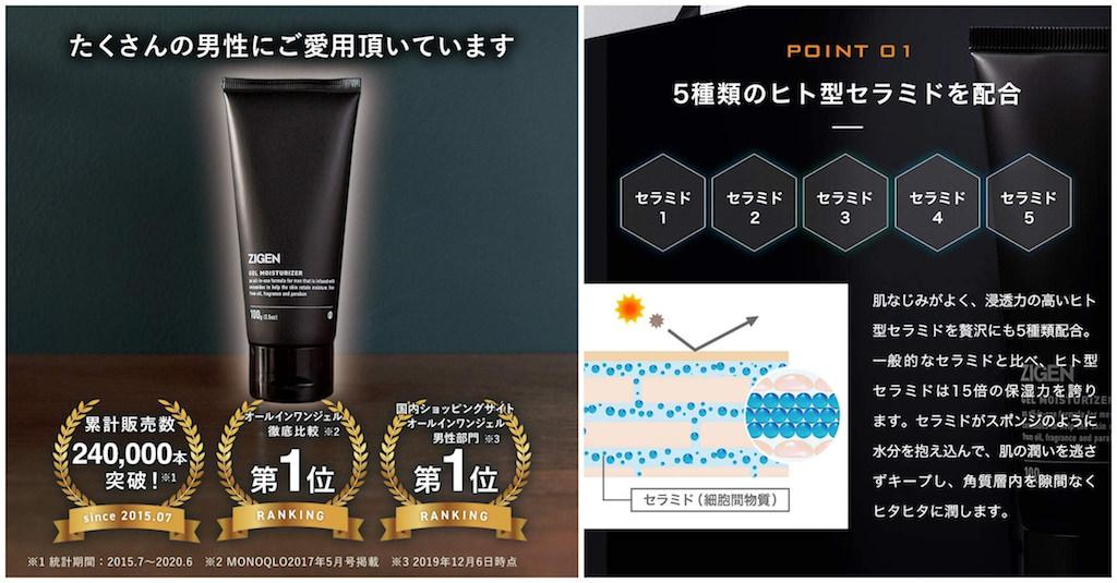 大人気メンズ化粧水ZIGENは保湿成分「セラミド」を豊富に配合」