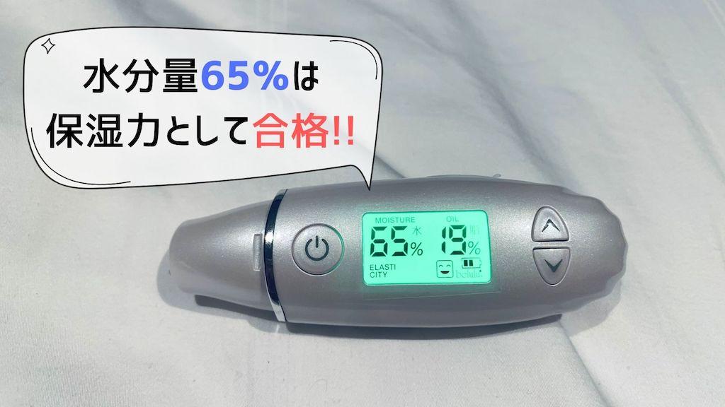 スキンチェッカー調べで保湿力=水分量は65%で満足できる高いレベルと判明!